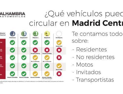 Todo lo que debes saber sobre MADRID CENTRAL